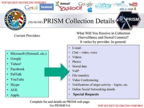 Spionaggio Internazionale: l'Intelligence britannica ha accesso a PRISM dal 2010