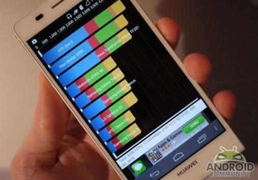 Huawei Ascend P6: ecco i primi test benchmark