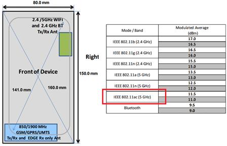 Galaxy Note II con Snapdragon 600, ecco una nuova prova della sua esistenza