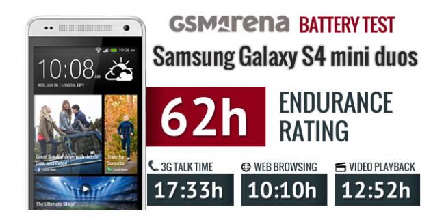 Samsung Galaxy S4 Mini Duos: ecco i risultati dei test sulla durata della batteria