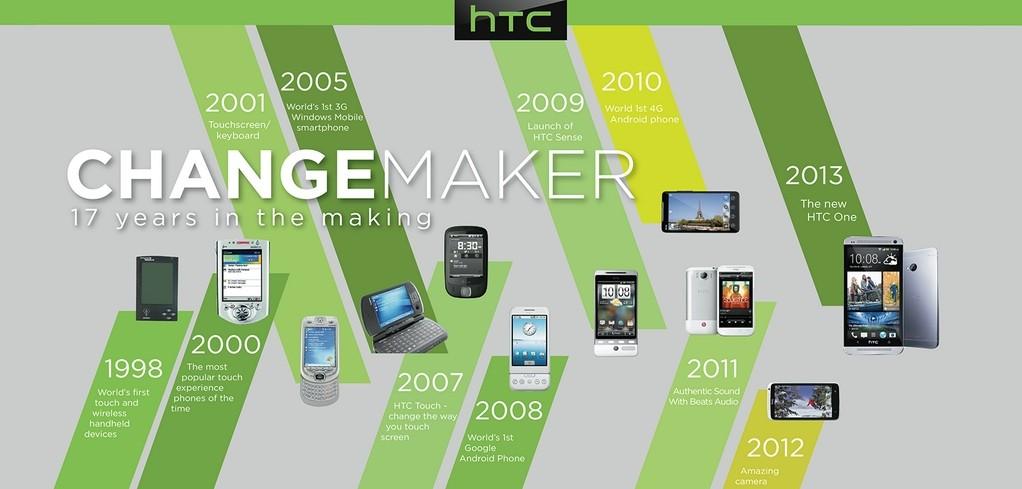 htc_changemaker