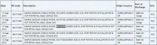 Samsung: trapelati i codici di altri 4 smartphone della serie Galaxy