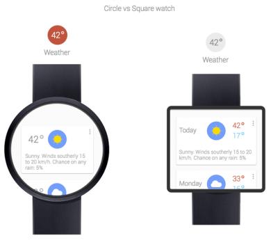Il primo smartwatch Nexus è in dirittura d'arrivo, e sarà incentrato su Google Now