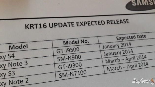 Samsung: Android 4.4 su Galaxy S4 e Note 3 a Gennaio, Galaxy S3 e Note 2 ad Aprile