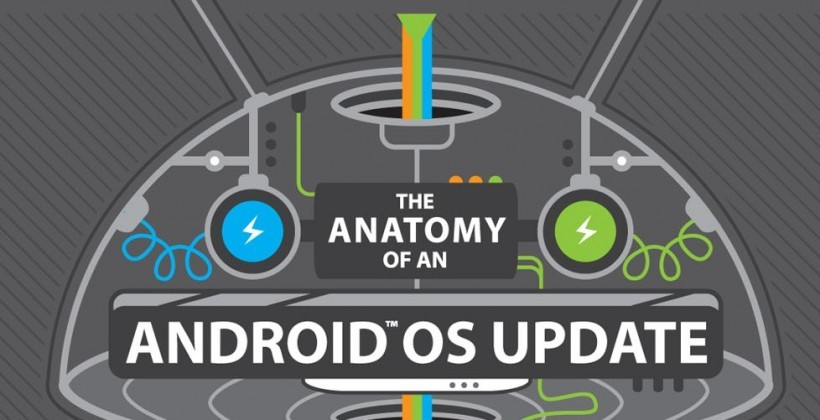 htc_android_update-820x420