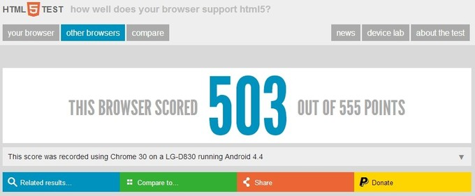LG-D380-Android-44-KitKat-HTML5