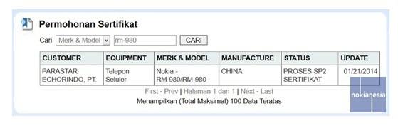 certificazione nokia rm980