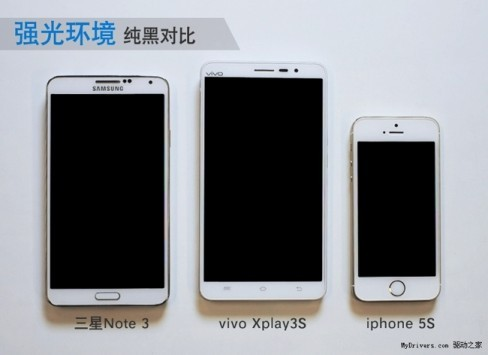 Vivo Xplay3S vs Samsung Galaxy Note 3 vs iPhone 5S: display a confronto