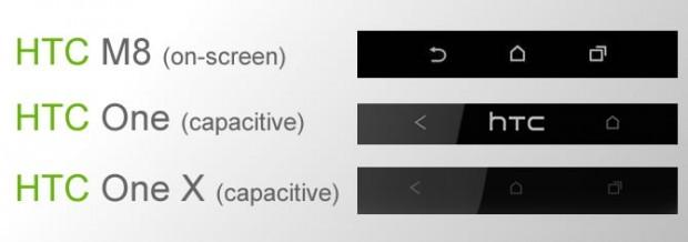HTC-One-2-tasti-620x218