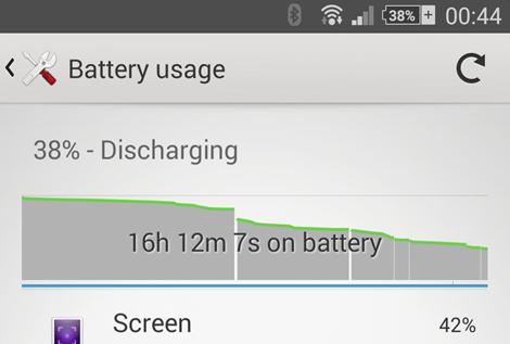 Sony Xperia Z2: ecco alcuni screenshots sulla batteria