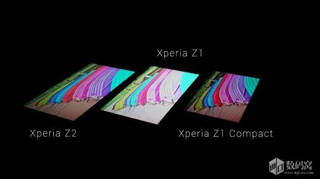 Sony Xperia Z2 vs Xperia Z1 vs Xperia Z1 Compact: confronto tra display