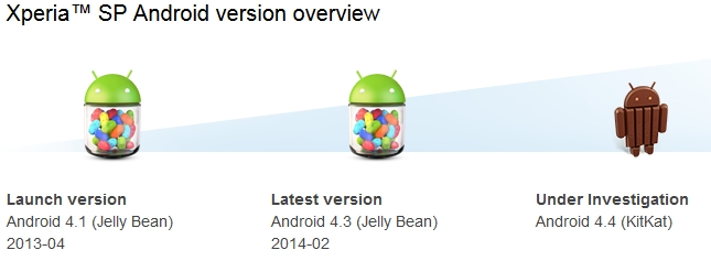 Following-update-to-Android-4.3-KitKat-update-was-changed-to-being-under-investigation