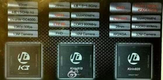 Huawei Kirin 920 Octa-Core: ecco i primi dettagli d questo nuovo SoC