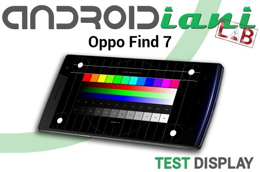 Oppo Find 7: test del display [ANDROIDIANI LAB]