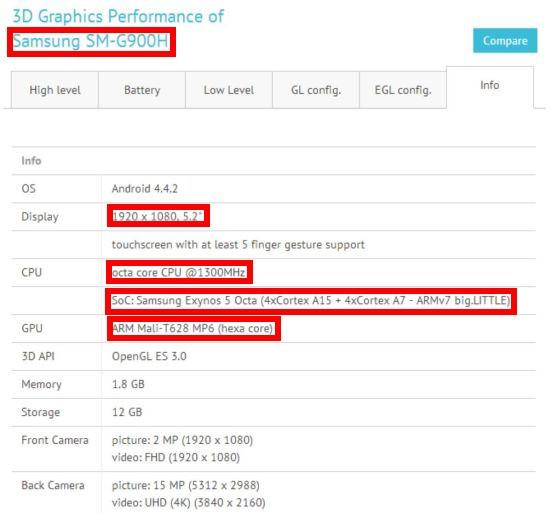 Samsung-Galaxy-S5-Exynos-GFXBench