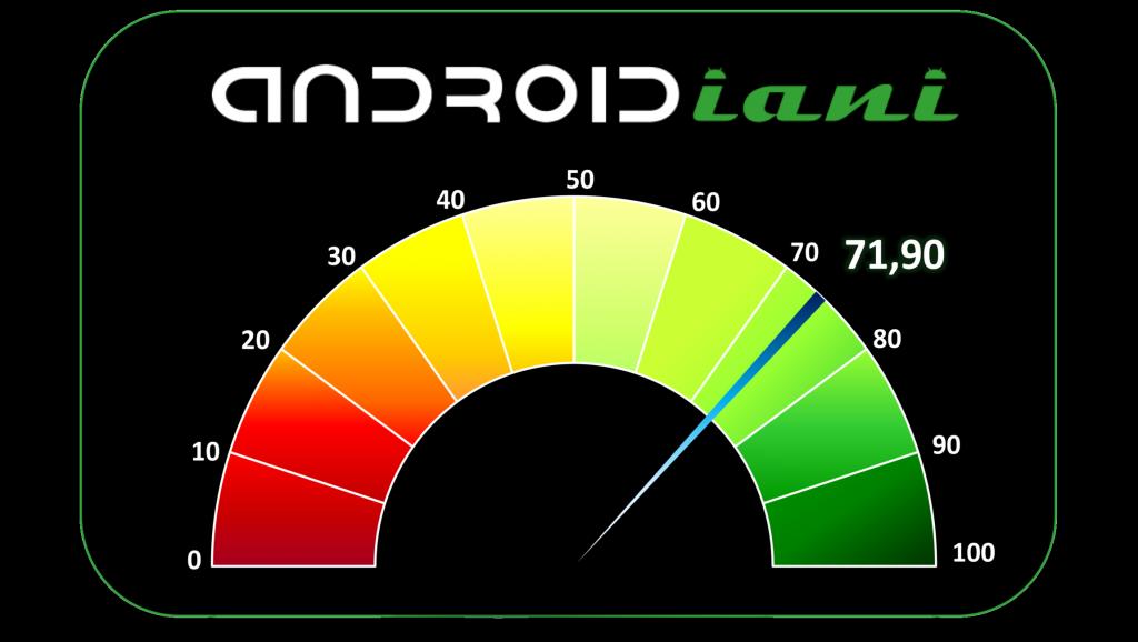 speedometer_ok