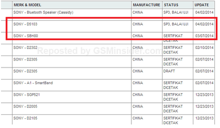 The-Sony-D5103-is-listed-on-Indonesias-POSTEL-site