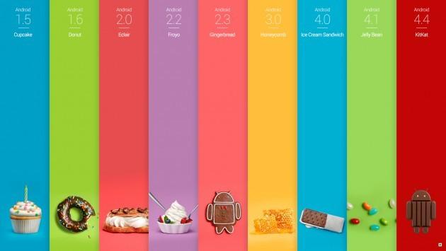 Roll out di Android 4.4.3: Ne siamo sicuri?