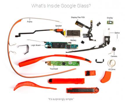 Google Glass, il costo dei componenti è di circa 57 Euro