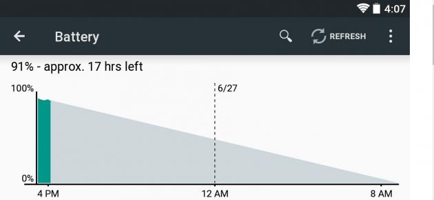 Android L mostra nuove informazioni su tempo di ricarica e durata residua della batteria