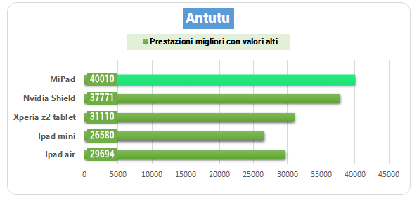 antutu_benchmark