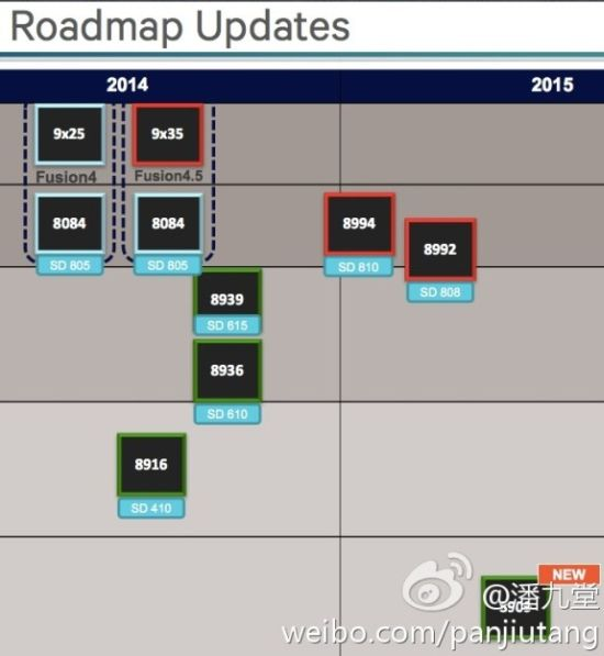 snapdragon-roadmap-2_1