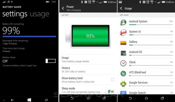 HTC One M8 con Windows Phone: la batteria dura di più