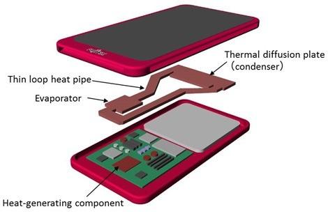 Fujitsu mostra il raffreddamento a liquido per smartphone