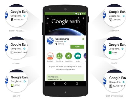 Google introduce una nuova classificazione dei contenuti di app e giochi