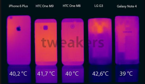 HTC One M9: problemi di surriscaldamento risolti a scapito delle prestazioni?