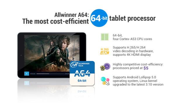 Allwinner A64, il SoC quad-core da 5 Dollari arriverà in Estate