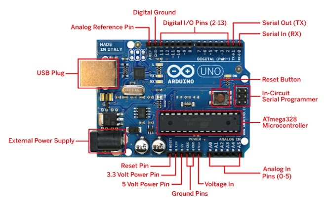 Arduino uno makers electronics