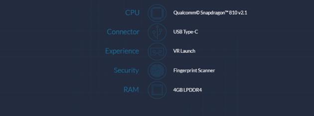 OnePlus 2 avrà anche 4 GB di RAM