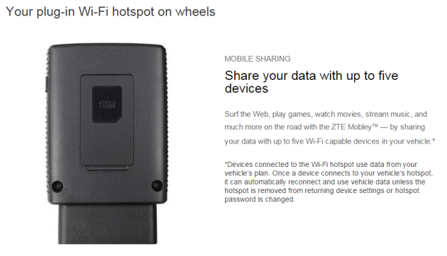 Hotspot Wi-Fi integrato nell'auto grazie a ZTE