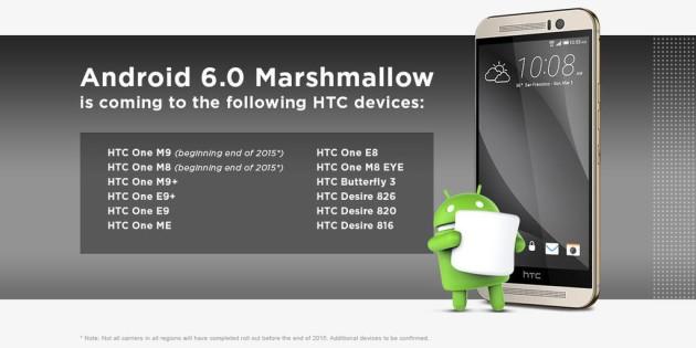 HTC annuncia i device che saranno aggiornati ad Android Marshmallow