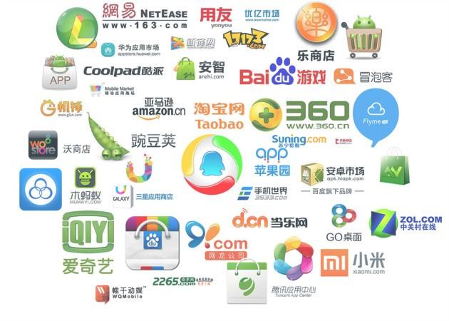 Sapevate che ci sono oltre 200 mercati di app Android in Cina?