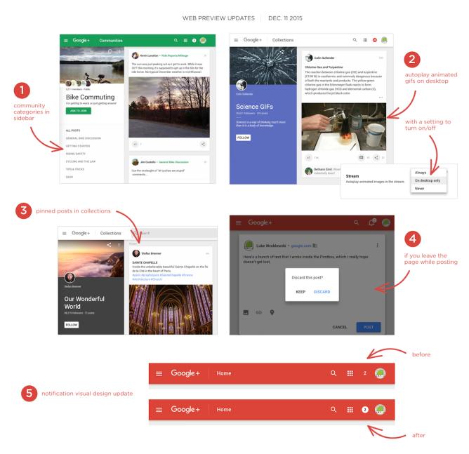 Google Plus rinnovamento estetico e funzionale (1)