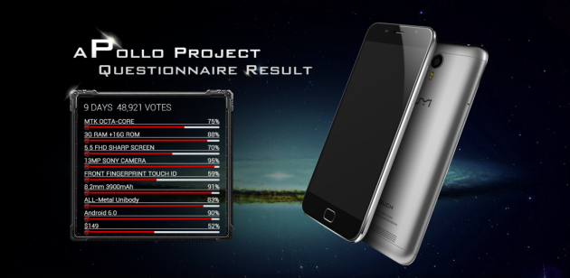 UMi Touch - Ecco lo smartphone con specifiche tecniche scelte dagli utenti
