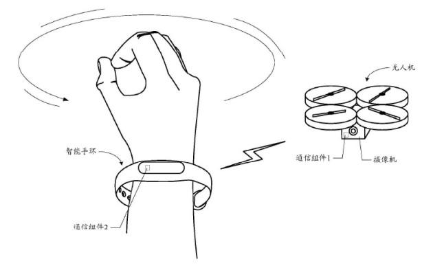 Xiaomi presto lancerà il suo primo drone ad un prezzo davvero competitivo