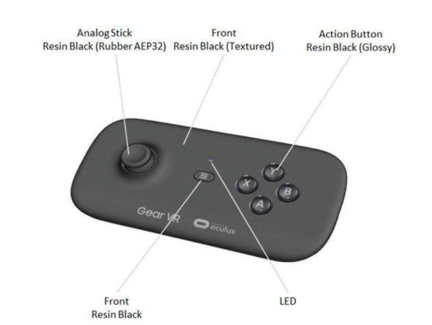 Samsung al lavoro su un gamepad per Gear VR