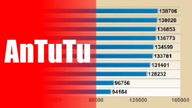 AnTuTu: i 10 smartphone più performanti di maggio 2016