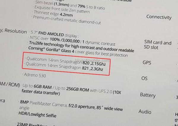 Asus Zenfone 3 Deluxe: spunta una variante con Snapdragon 821