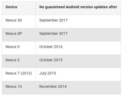 google-nexus-update