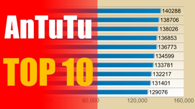 AnTuTu: i 10 smartphone più potenti del 2016