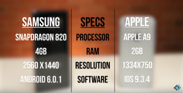 Samsung Galaxy Note 7 vs iPhone 6S: ecco un interessante speed test