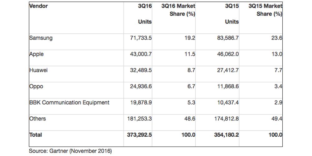 Samsung vorrebbe riportare sul mercato Galaxy Note 7 ricondizionati