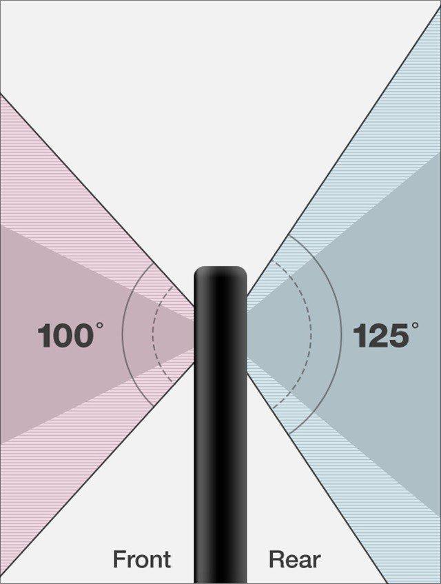 LG G6 esalta le potenzialità delle sue fotocamere (1)