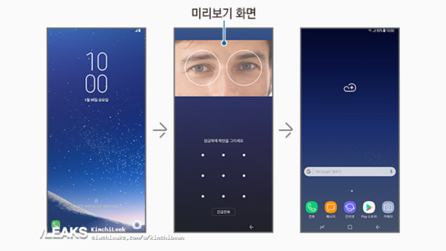Samsung: ingannare lo scanner dell'iride è