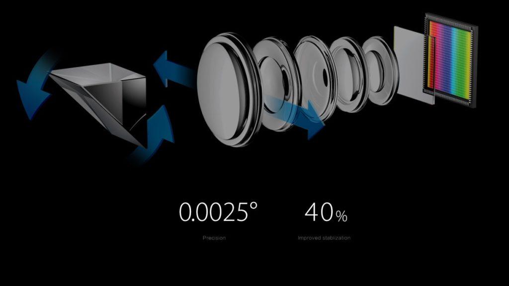 Oppo annuncia uno zoom ottico brevettato da Apple