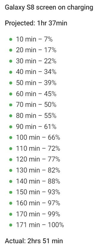 Galaxy S8 ed S8 Plus la ricarica rapida non funziona quando lo schermo è attivo (2)
